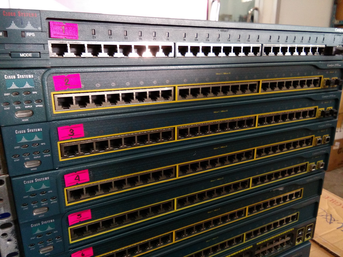 Cisco Catalyst 1900 Series