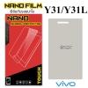 ฟิล์มกันรอย Vivo Y31/Y31L (Nano)